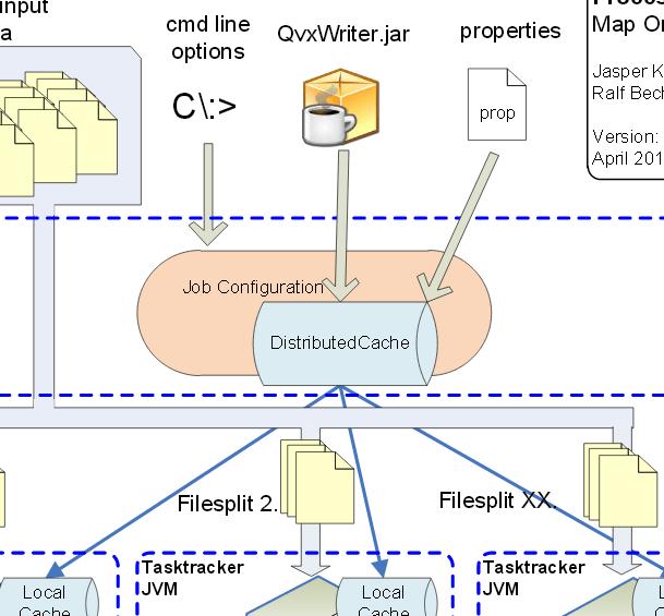 QVX Converter