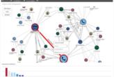 Graph visualization in Qlik Sense with Ogma