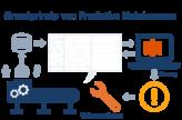 Das Grundprinzip von Predictive Maintenance