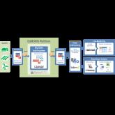 Grafik Eumonis Platform