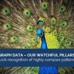 New business unit Graph data