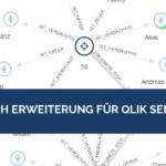 Graph Erweiterung für Qlik Sense