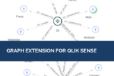 TIQ develops Graph Extension for Qlik Sense