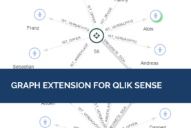 Graph Extension for Qlik Sense