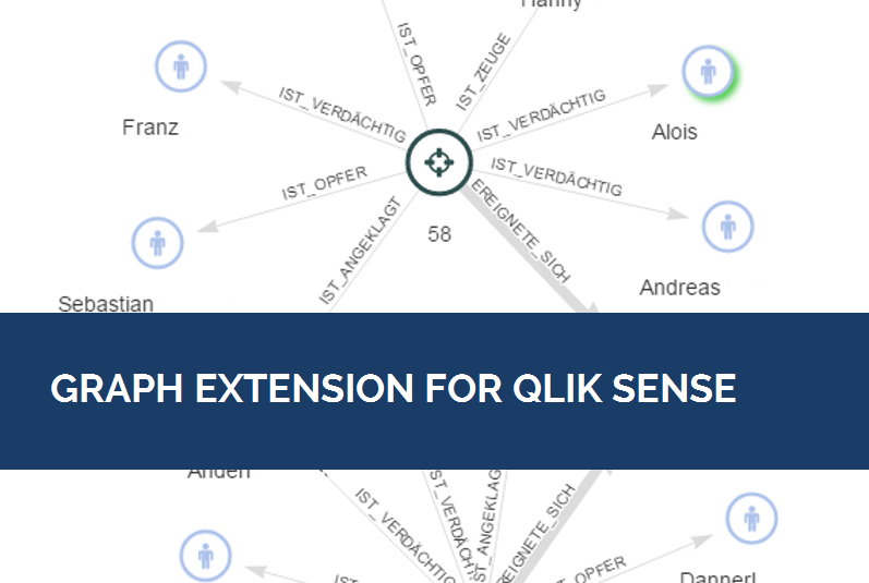 Graph Extension for Qlik Sense