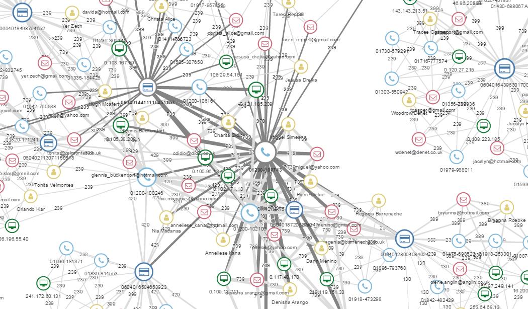 Graph extension for qlik sense tiq solutions qlik sense graph extension ccuart Choice Image