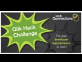 TIQ Team bei Qlik Hack Challenge 2018 dabei