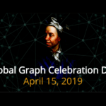 Global Graph Celebration Day in Leipzig