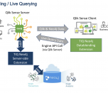 Neo4j Datablending and Live-Querying Qlik Sense