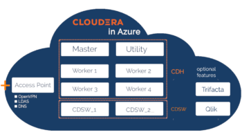 Cloudera in Azure