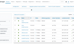 Cloudera Manager Host